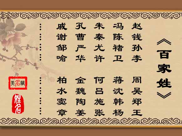 《百家姓》的次序不是各姓氏人口实际排列,是因为读来顺口,易学好记。《百家姓》与《三字经》、《千字文》并称三百千,是中国古代幼儿的启蒙读物。赵钱孙李成为《百家姓》前四姓是因为百家姓形成于宋朝的吴越钱塘地区,故而宋朝皇帝的赵氏、吴越国国王钱氏、吴越国王钱俶正妃孙氏以及南唐国王李氏成为百家姓前四位。王明清的《玉照新志》记载:如市井间所印《百家姓》,(王)明清尝详考之,以是两浙钱氏有国时小民所著,何则?其首云:赵钱孙李,盖钱氏奉正朔,赵本朝国姓,所以钱次之;孙乃忠懿(钱)之正妃;又其次,则江南李