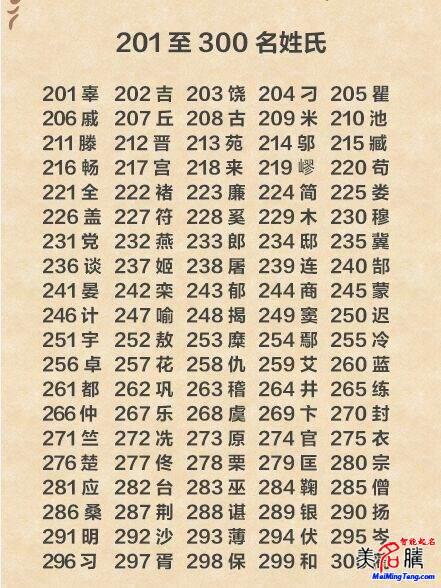 湛江吴川_吴川人口最多姓氏排名